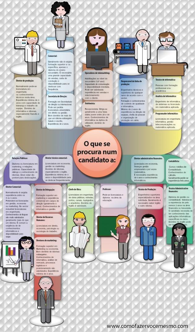 procurar_emprego