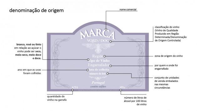 denominação de origem-01